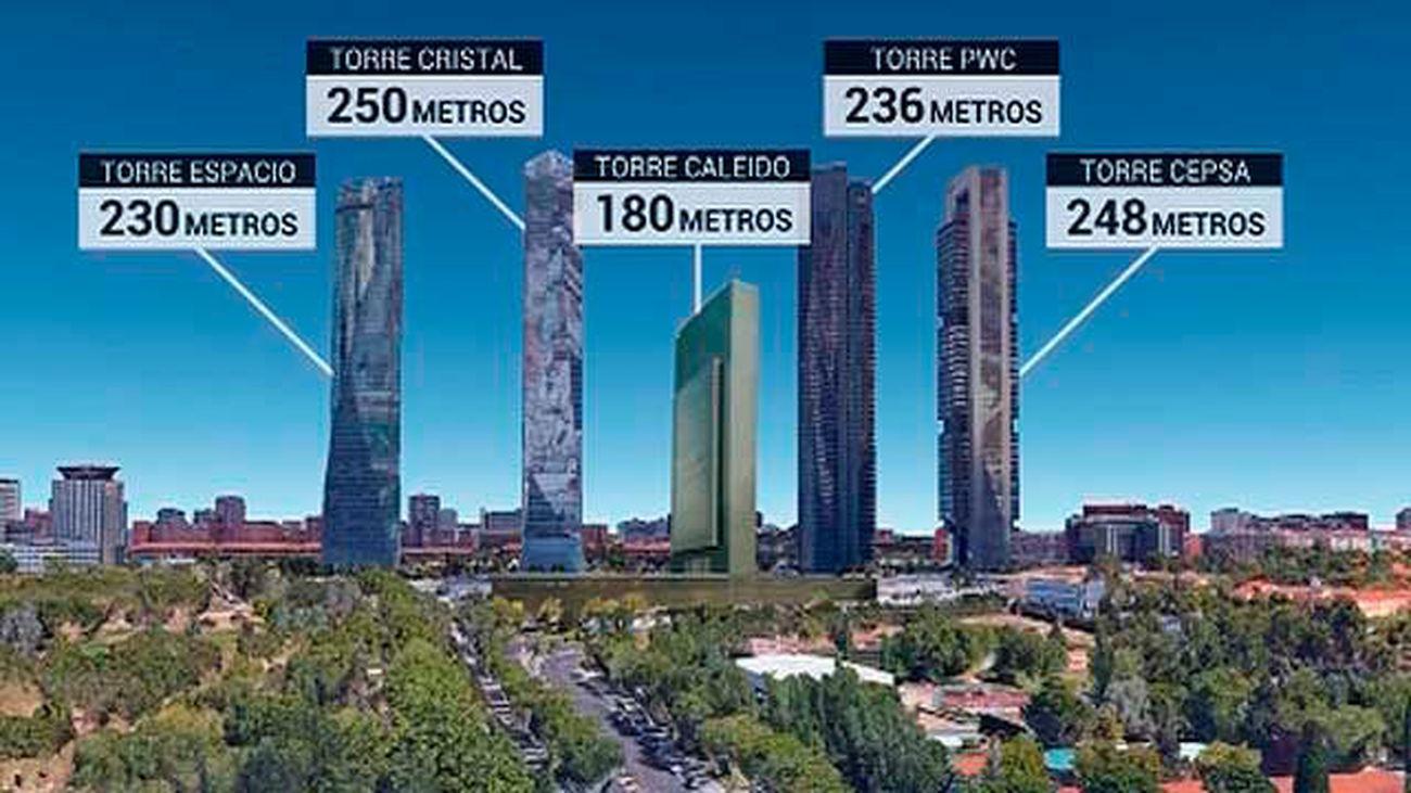 80698dca6b09 La quinta torre de Castellana tendrá 180 metros de altura y será realidad  en otoño de 2020