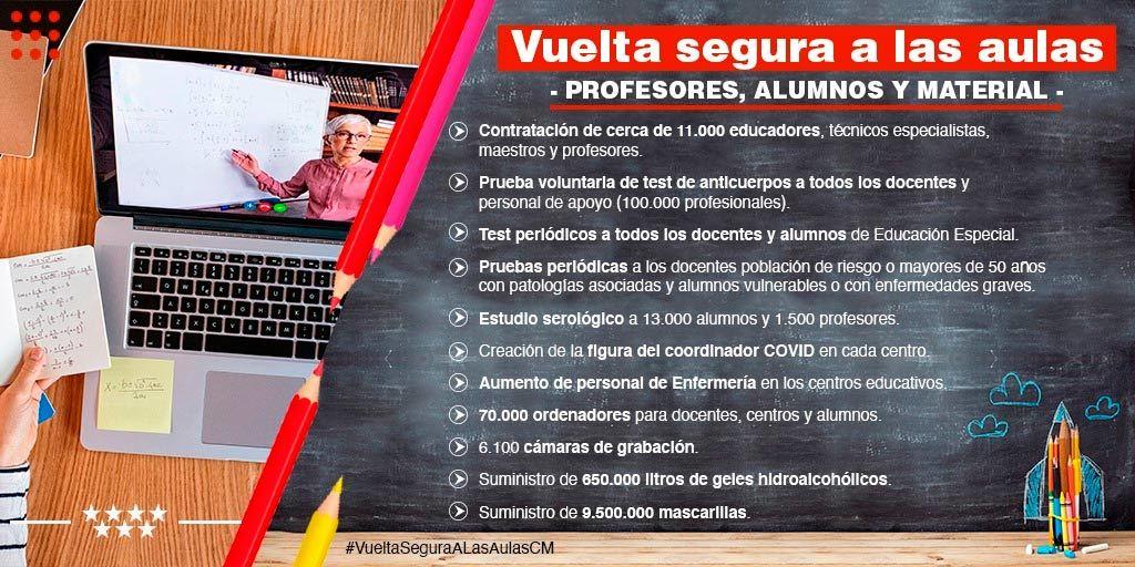 Resumen de algunas de las medidas previstas para la vuelta  las aulas / Comunidad de Madrid